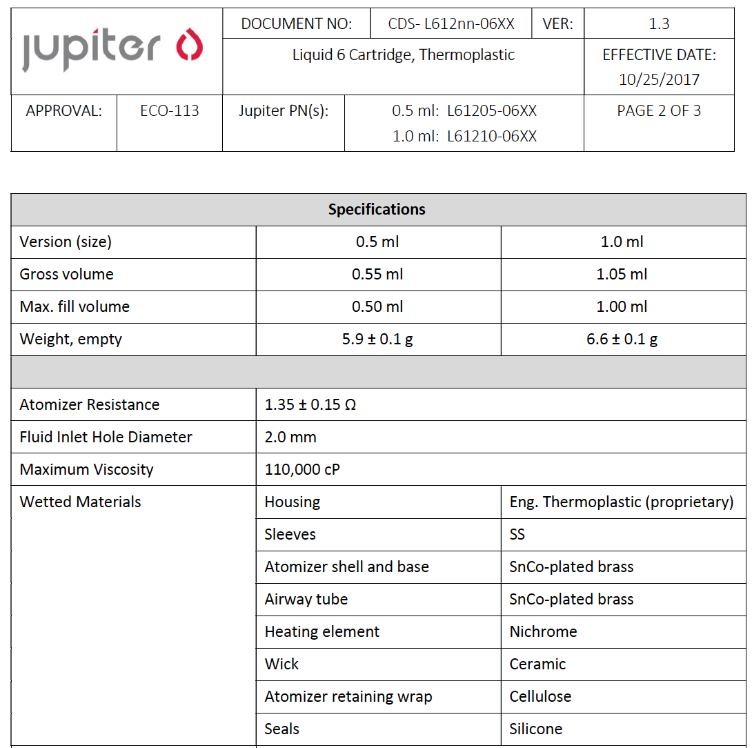 Jupiter l6 cartridge specifications